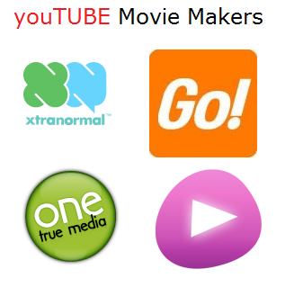 How to Watermark videos via youtube movie makers