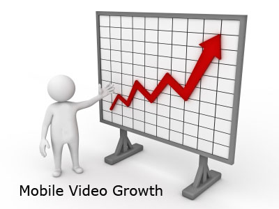 Mobile Video Growth 2012